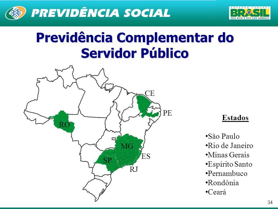 Previdência Complementar do Servidor Público