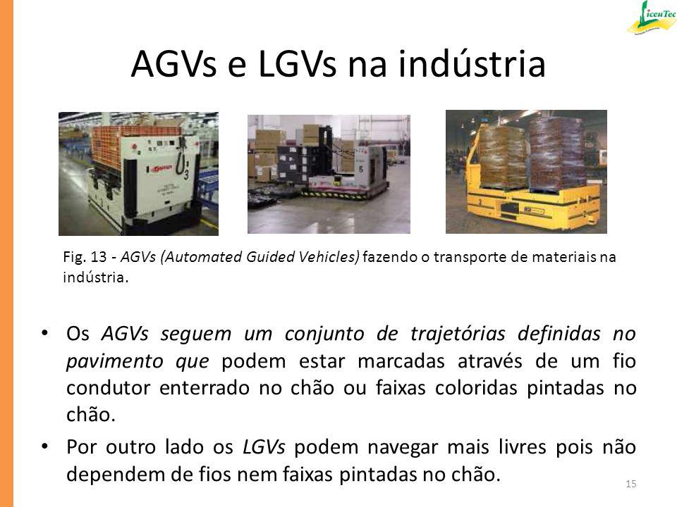 AGVs e LGVs na indústria