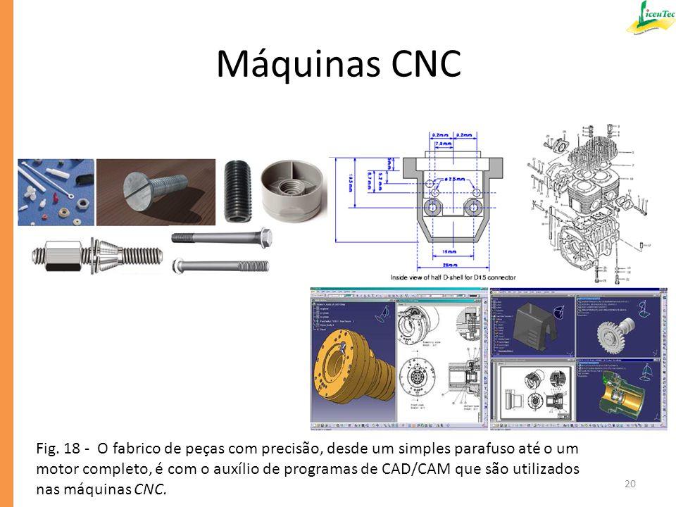 Máquinas CNC Fig. 18 - O fabrico de peças com precisão, desde um simples parafuso até o um.