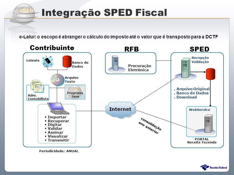 Integração SPED Fiscal