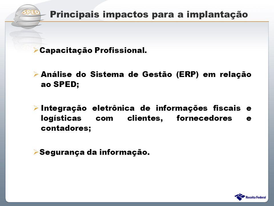 Principais impactos para a implantação