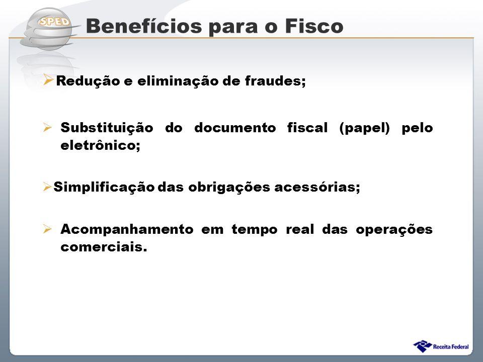 Benefícios para o Fisco