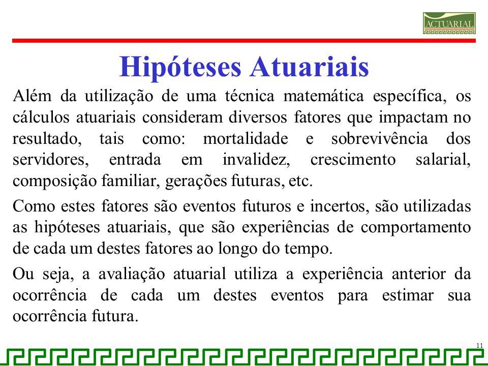 Hipóteses Atuariais