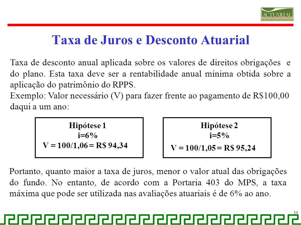Taxa de Juros e Desconto Atuarial