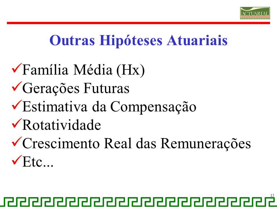 Outras Hipóteses Atuariais