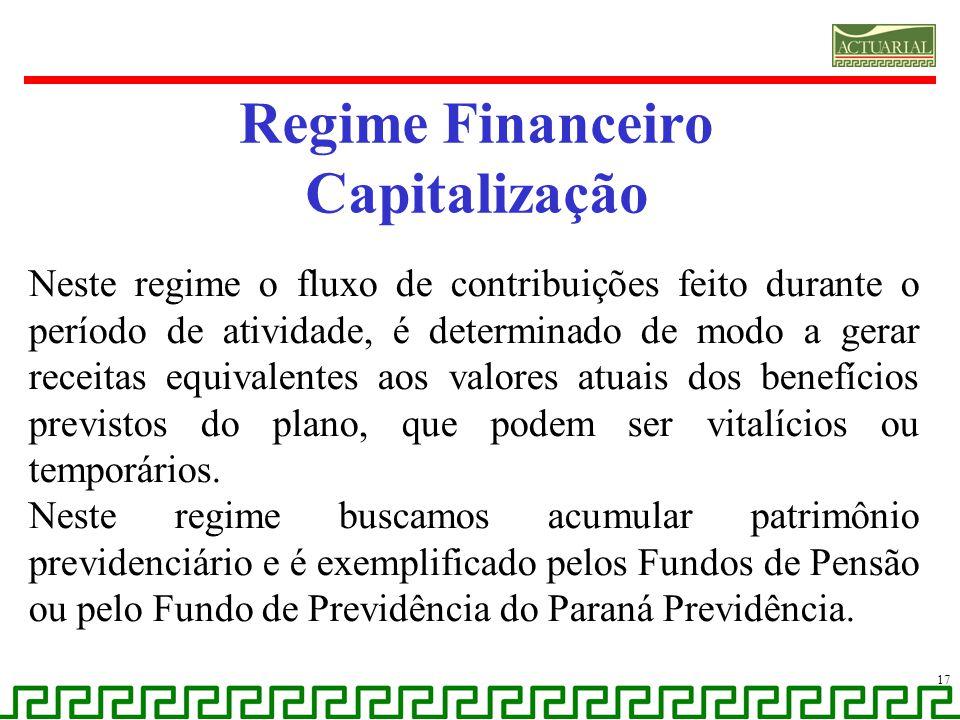 Regime Financeiro Capitalização