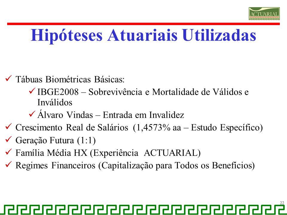 Hipóteses Atuariais Utilizadas