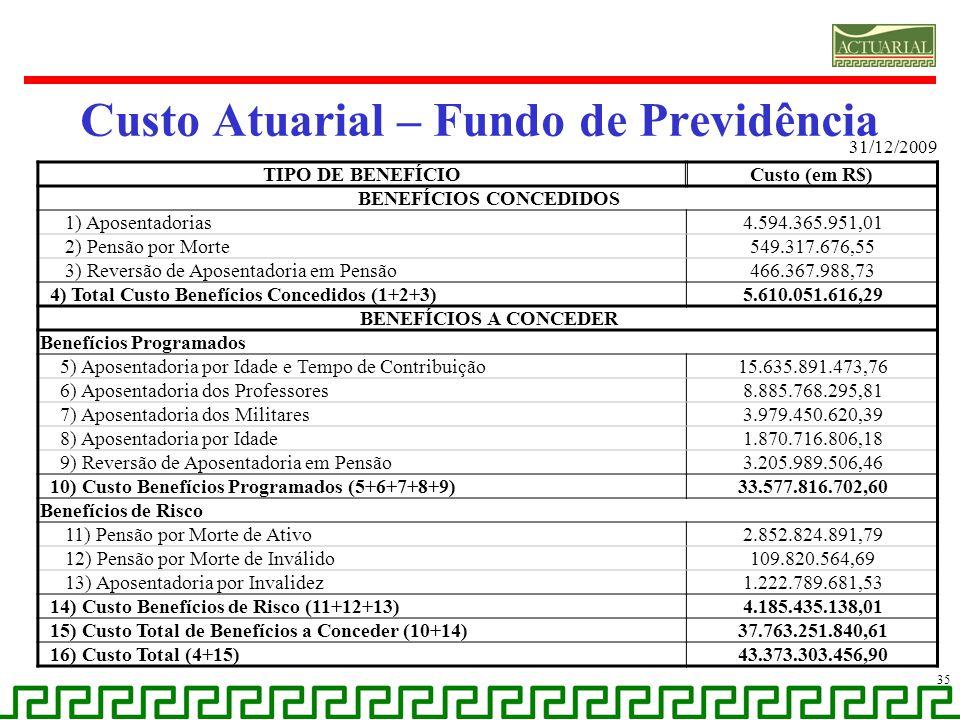 Custo Atuarial – Fundo de Previdência