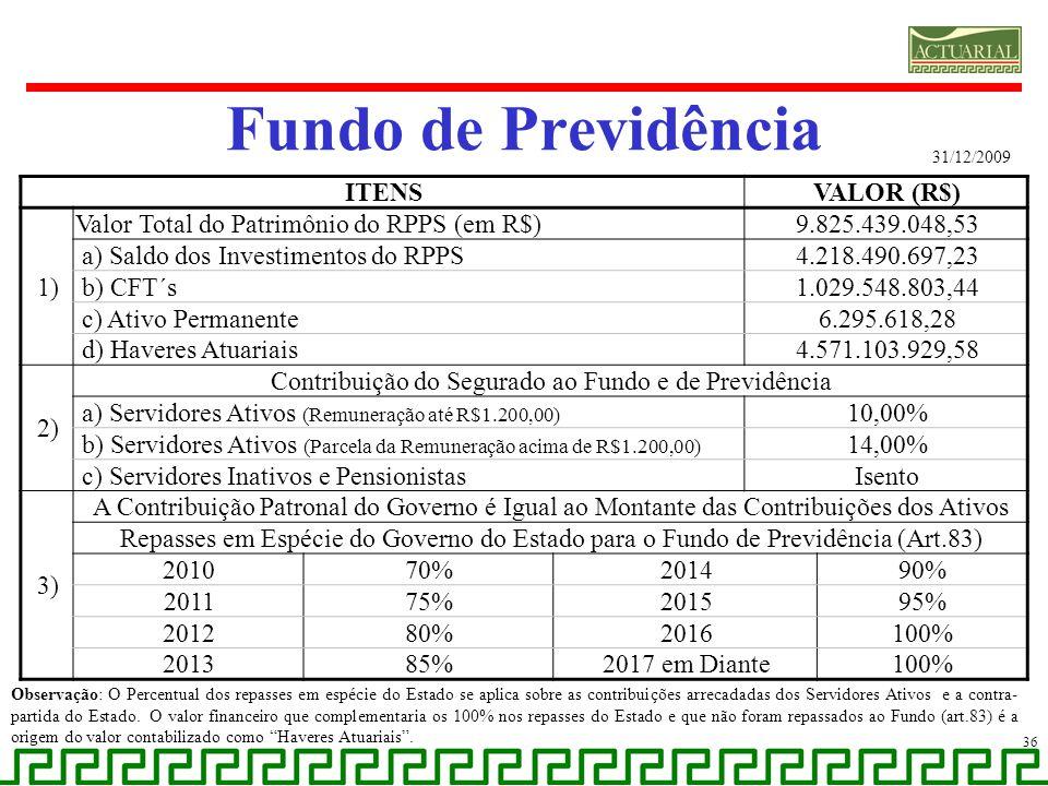 Contribuição do Segurado ao Fundo e de Previdência