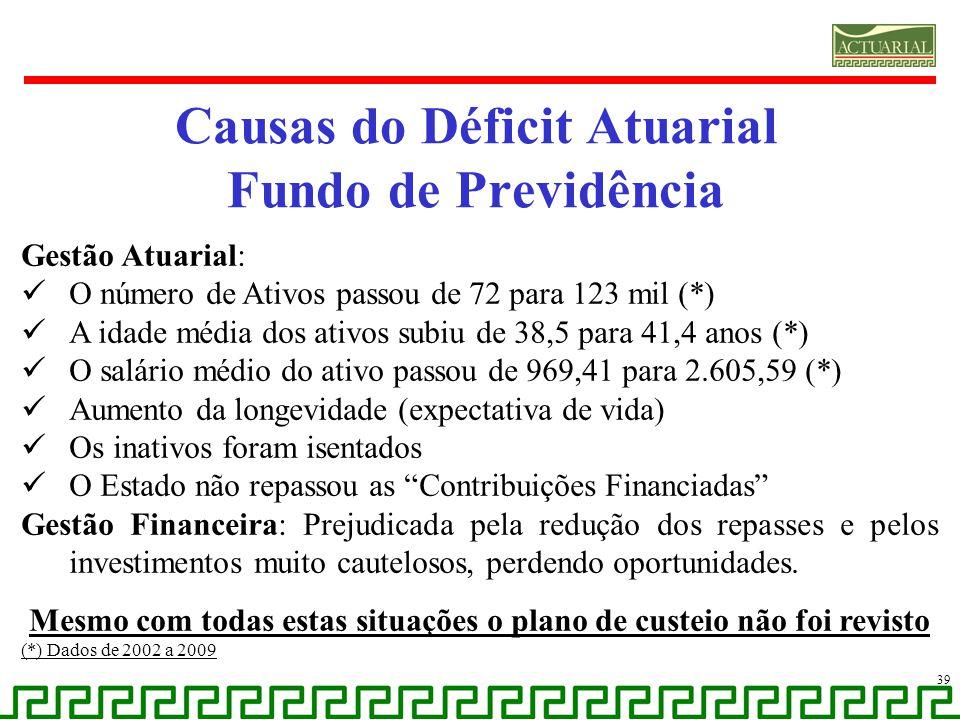 Causas do Déficit Atuarial Fundo de Previdência