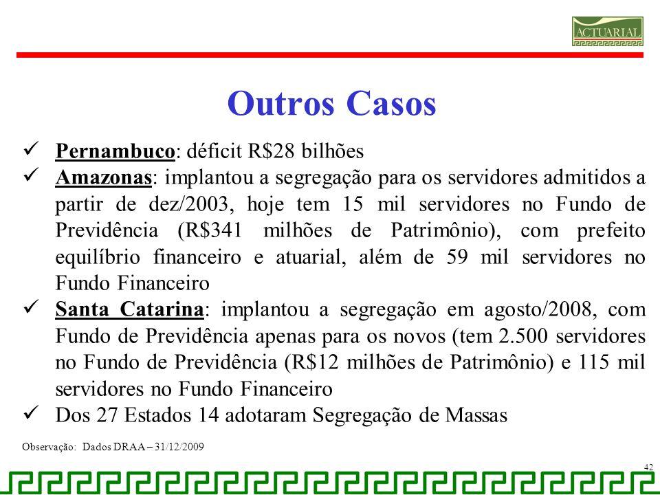 Outros Casos Pernambuco: déficit R$28 bilhões