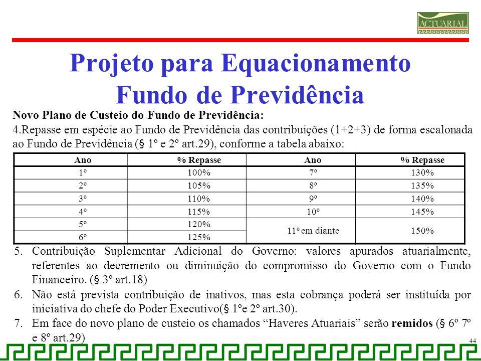 Projeto para Equacionamento Fundo de Previdência