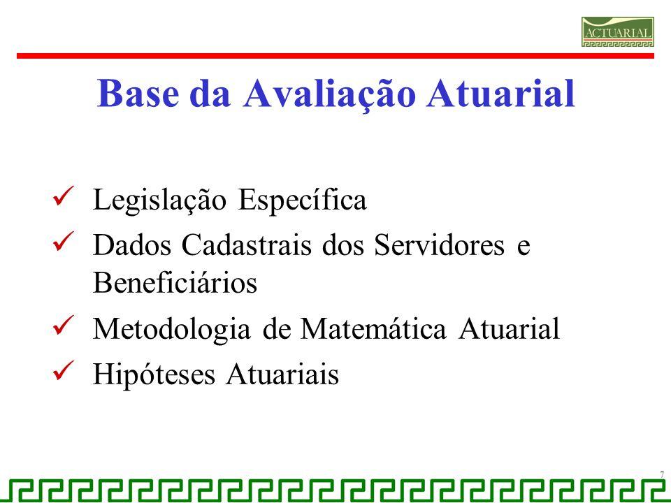 Base da Avaliação Atuarial