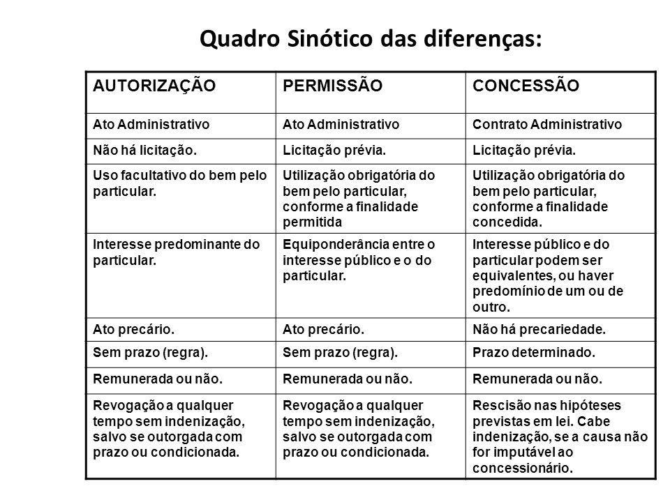 Quadro Sinótico das diferenças:
