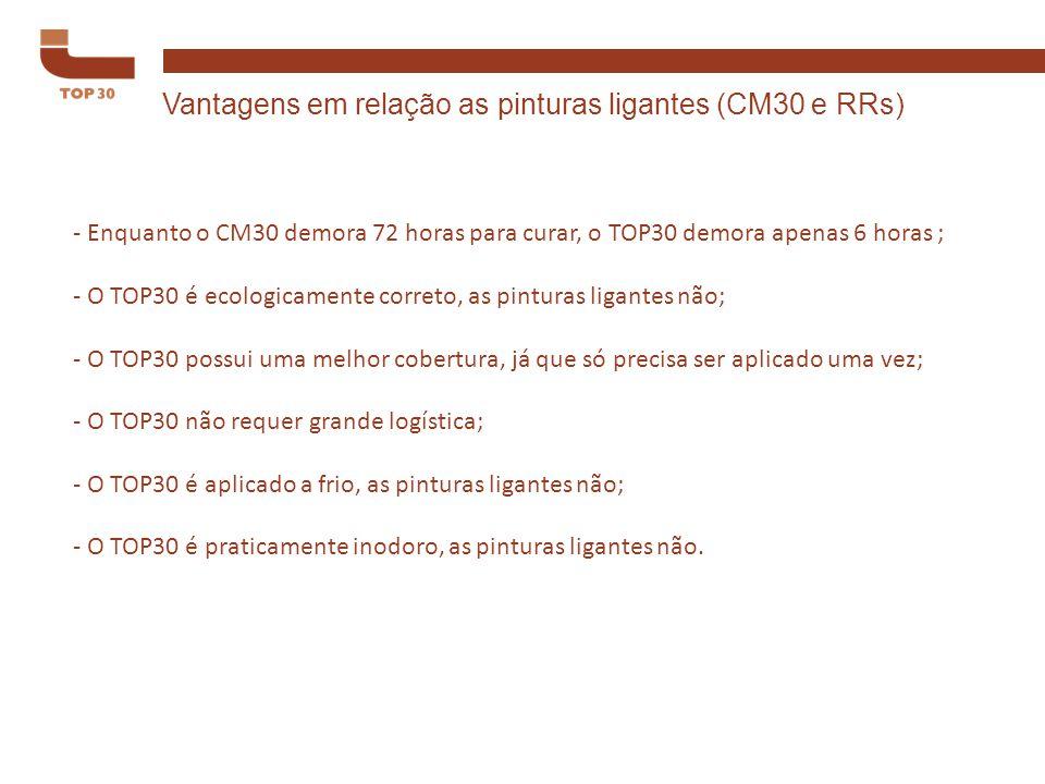 Vantagens em relação as pinturas ligantes (CM30 e RRs)