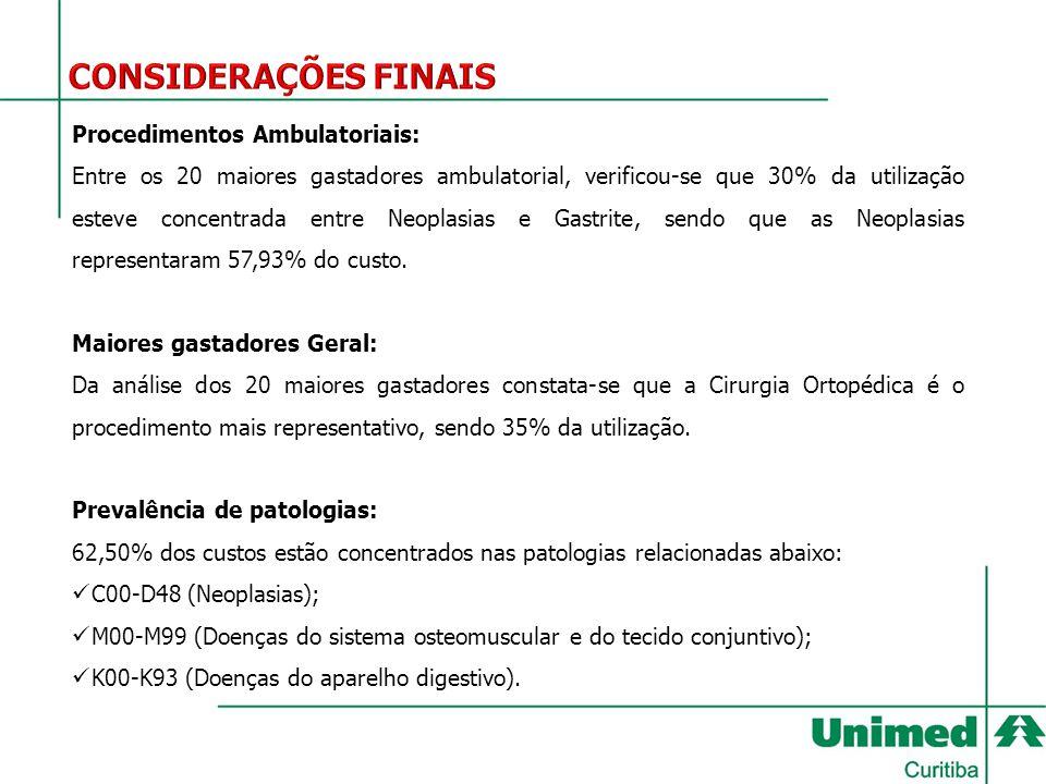 CONSIDERAÇÕES FINAIS Procedimentos Ambulatoriais: