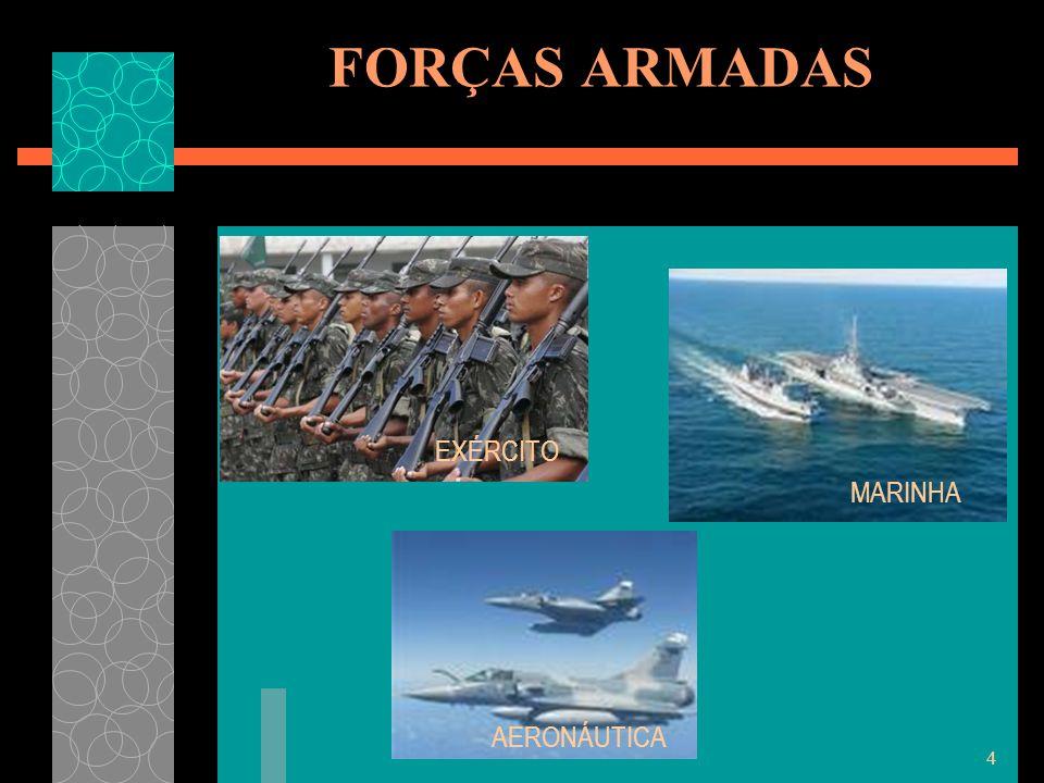 FORÇAS ARMADAS EXÉRCITO MARINHA AERONÁUTICA