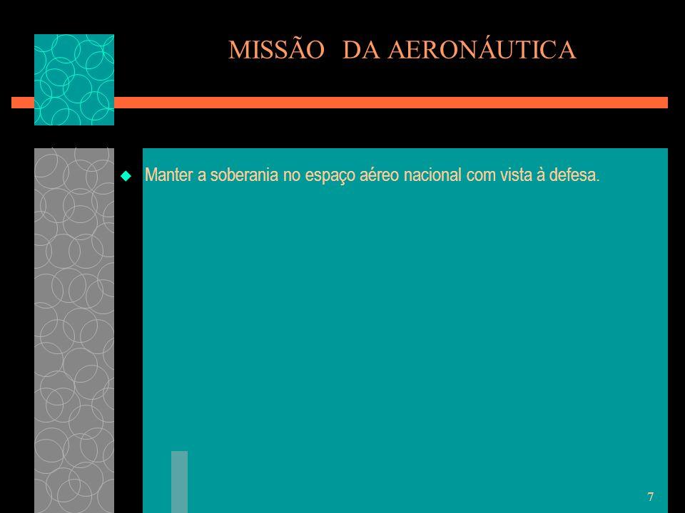 MISSÃO DA AERONÁUTICA Manter a soberania no espaço aéreo nacional com vista à defesa.