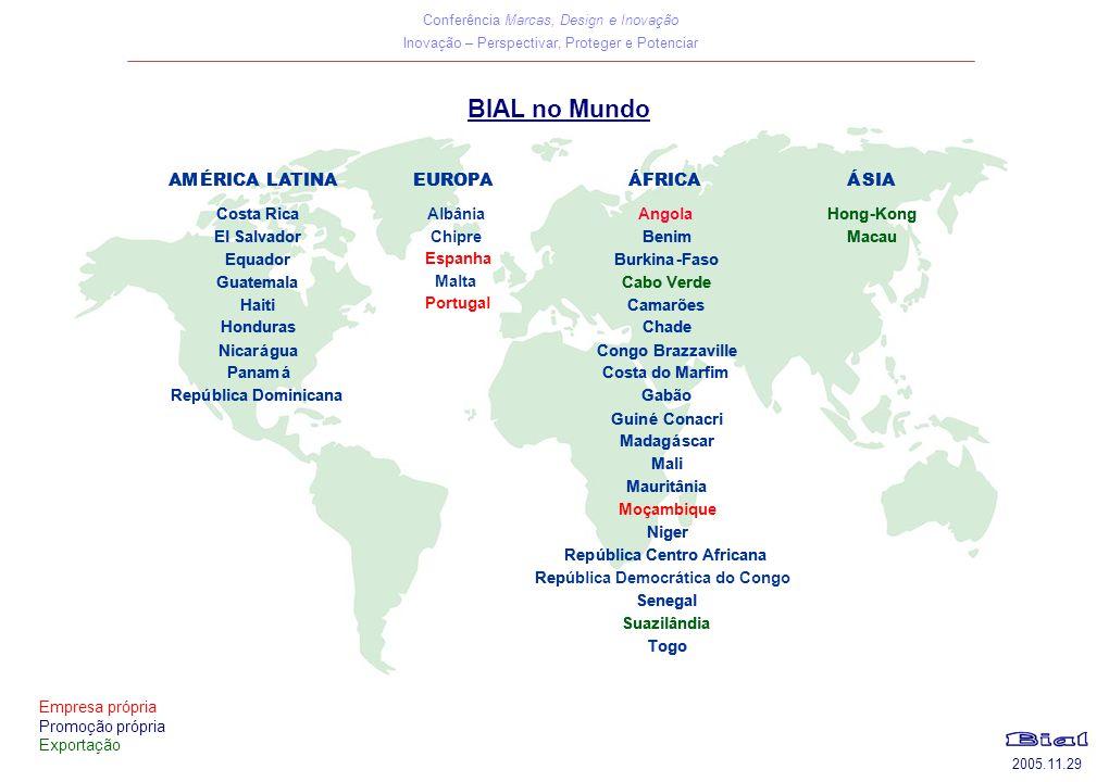 BIAL no Mundo AM AM É É RICA LATINA RICA LATINA EUROPA EUROPA Á Á