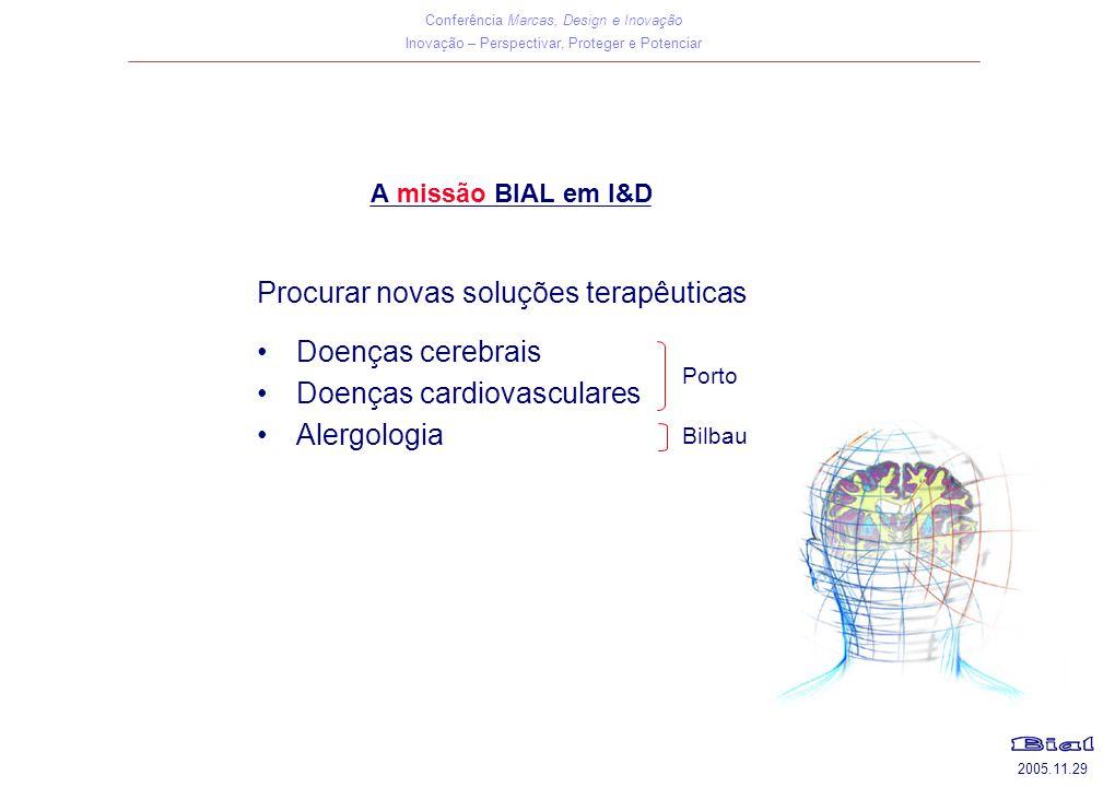 Procurar novas soluções terapêuticas Doenças cerebrais