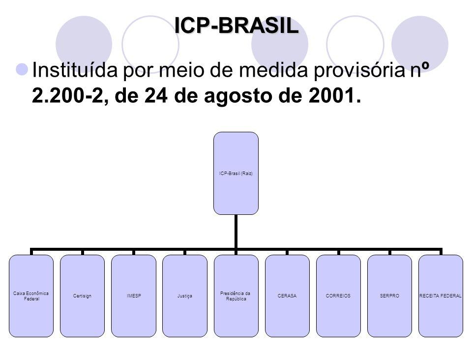ICP-BRASIL Instituída por meio de medida provisória nº 2.200-2, de 24 de agosto de 2001.