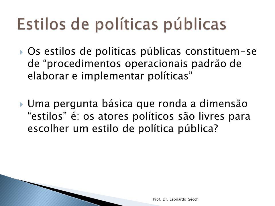 Estilos de políticas públicas