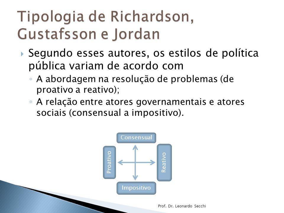 Tipologia de Richardson, Gustafsson e Jordan