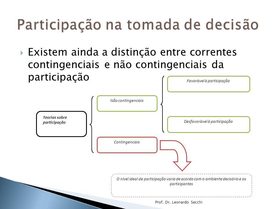 Participação na tomada de decisão