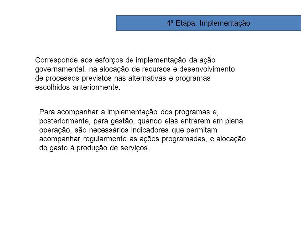 4ª Etapa: Implementação