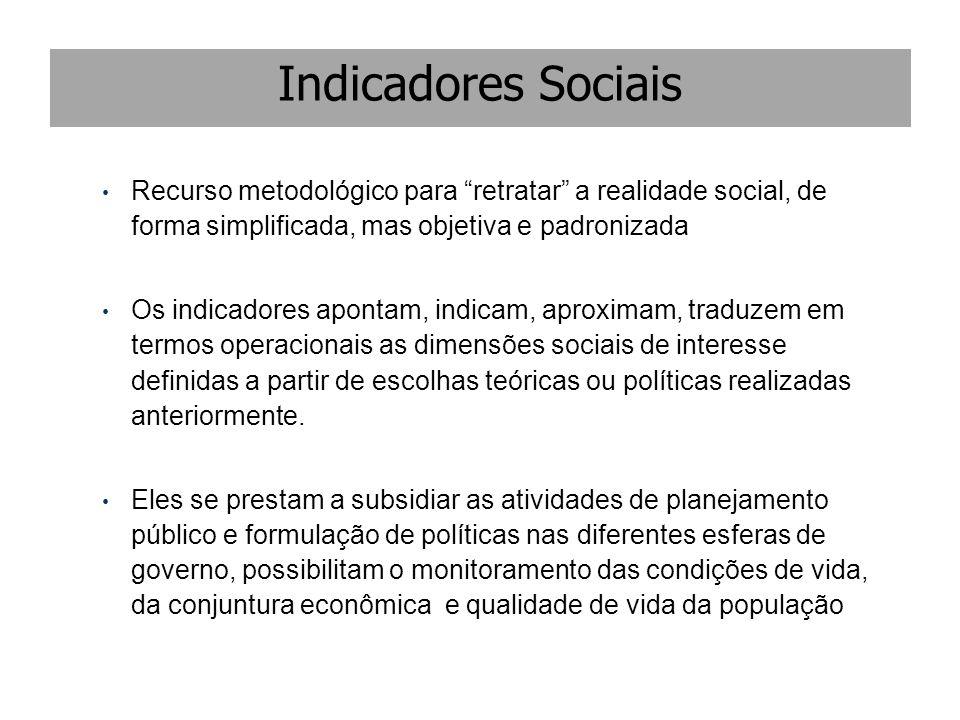Indicadores Sociais Recurso metodológico para retratar a realidade social, de forma simplificada, mas objetiva e padronizada.