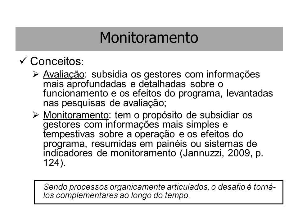 Monitoramento Conceitos: