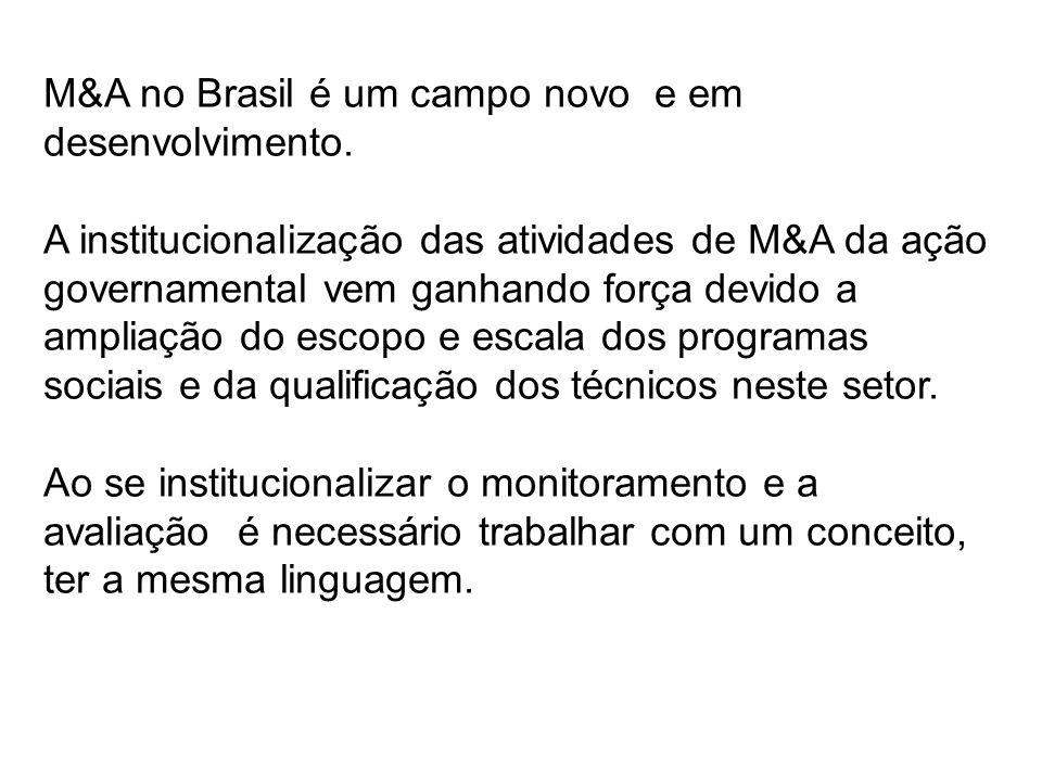 M&A no Brasil é um campo novo e em desenvolvimento.