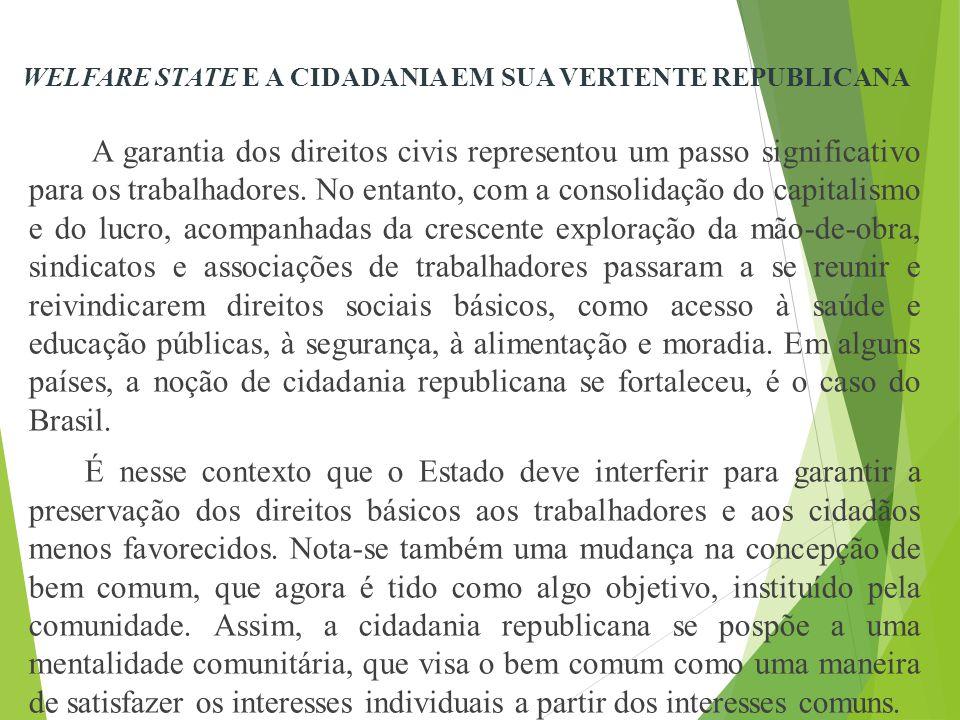 WELFARE STATE E A CIDADANIA EM SUA VERTENTE REPUBLICANA