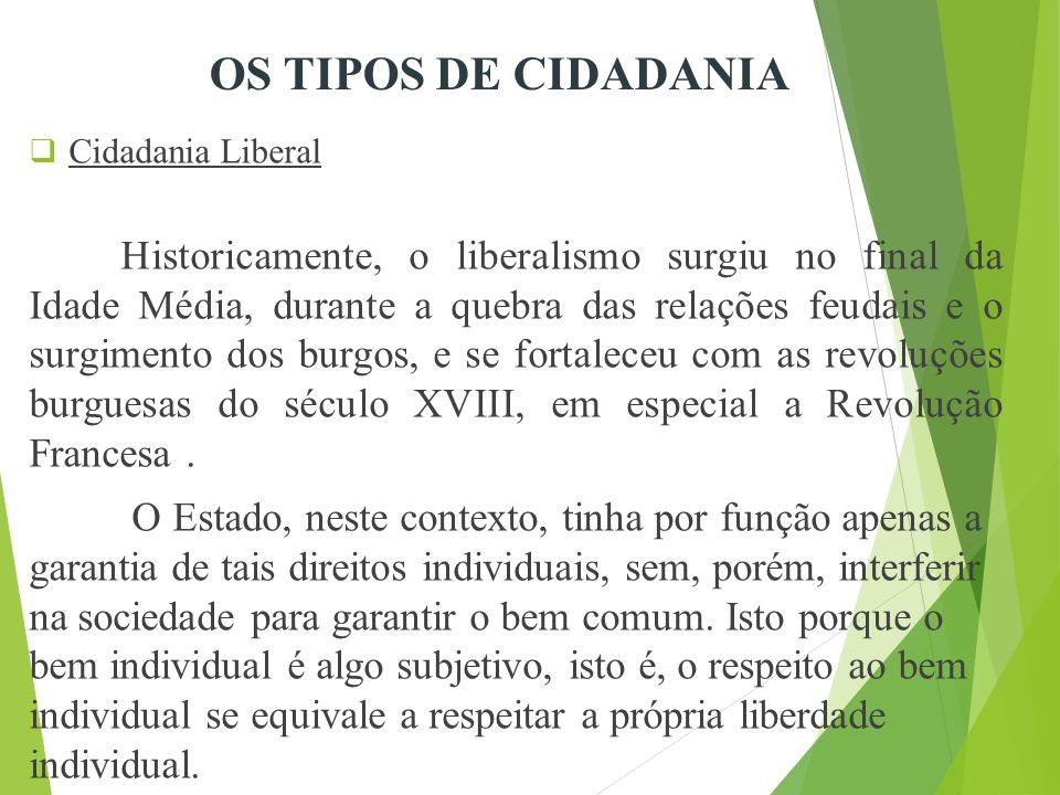 OS TIPOS DE CIDADANIA Cidadania Liberal.