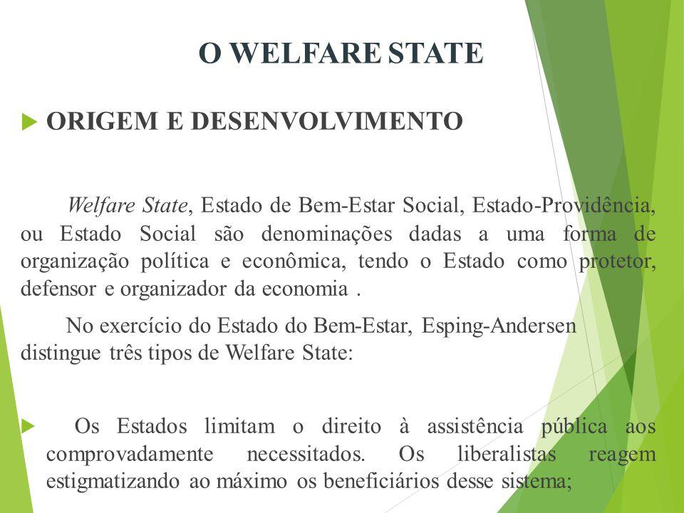 O WELFARE STATE ORIGEM E DESENVOLVIMENTO