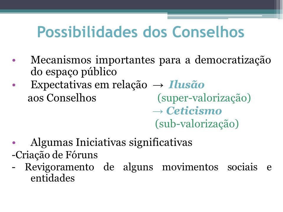 Possibilidades dos Conselhos