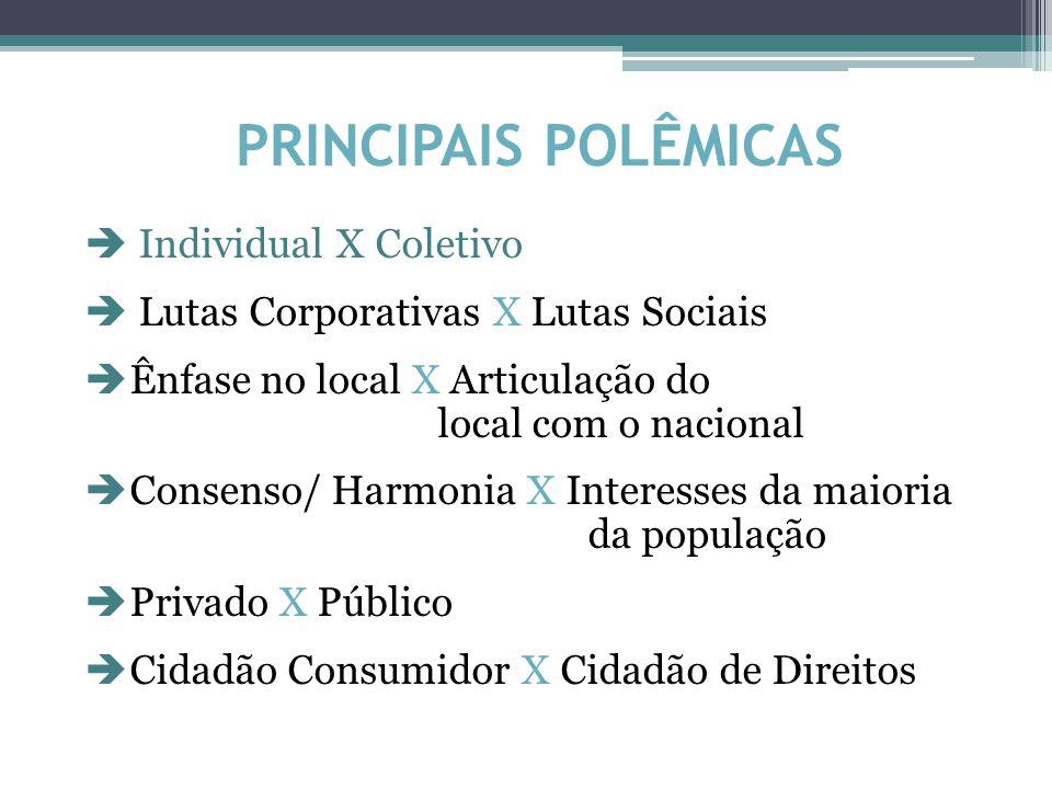 PRINCIPAIS POLÊMICAS  Individual X Coletivo