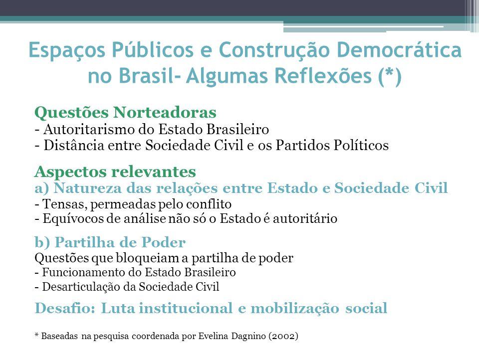 Espaços Públicos e Construção Democrática no Brasil- Algumas Reflexões (*)