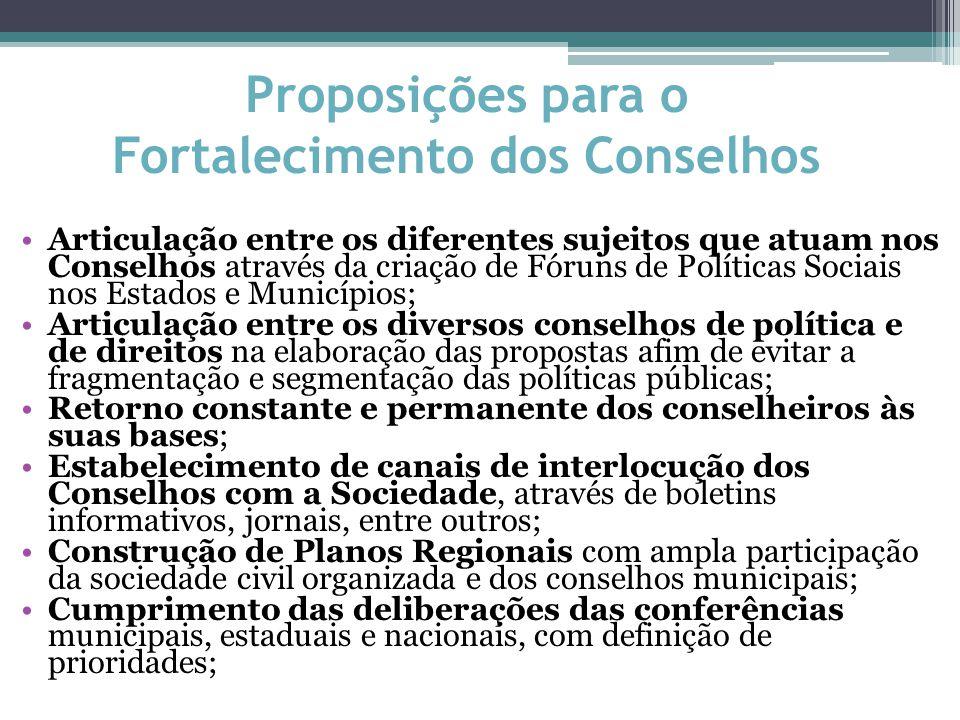 Proposições para o Fortalecimento dos Conselhos