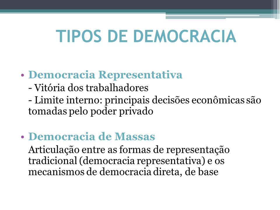 TIPOS DE DEMOCRACIA Democracia Representativa