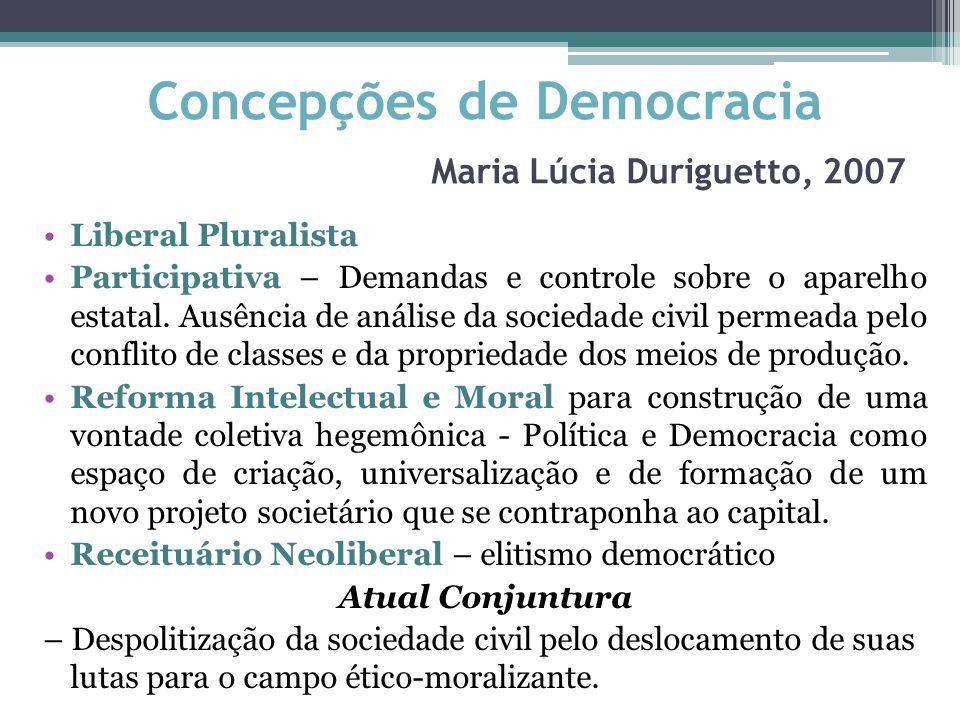 Concepções de Democracia Maria Lúcia Duriguetto, 2007