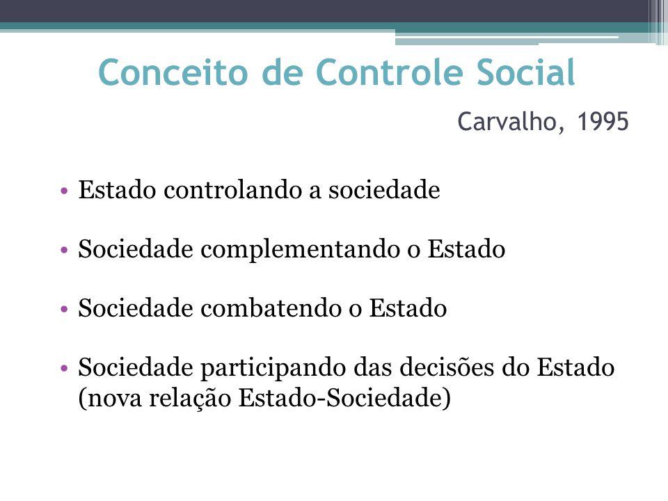 Conceito de Controle Social Carvalho, 1995