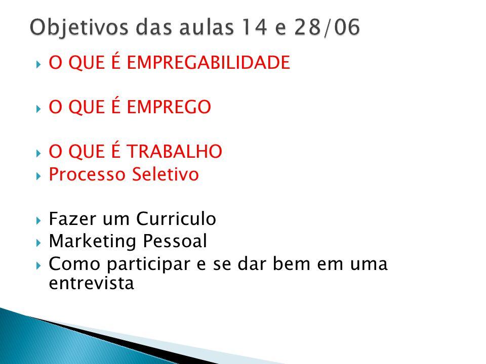 Objetivos das aulas 14 e 28/06 O QUE É EMPREGABILIDADE O QUE É EMPREGO
