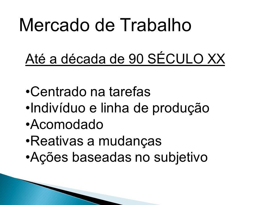 Mercado de Trabalho Até a década de 90 SÉCULO XX Centrado na tarefas