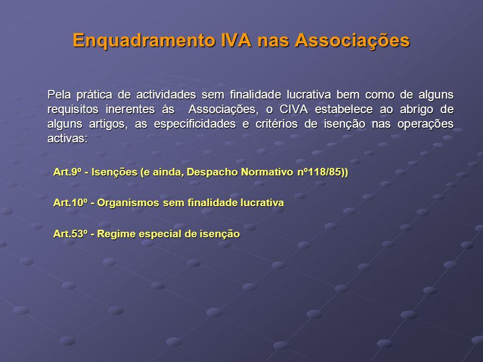 Enquadramento IVA nas Associações