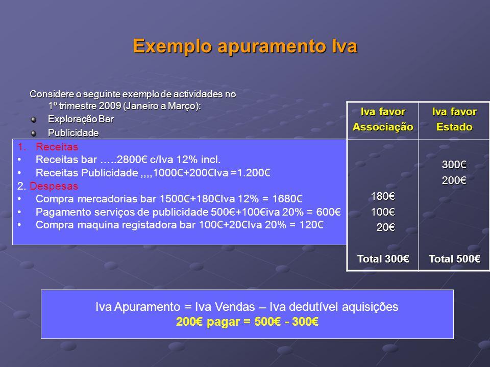 Exemplo apuramento Iva
