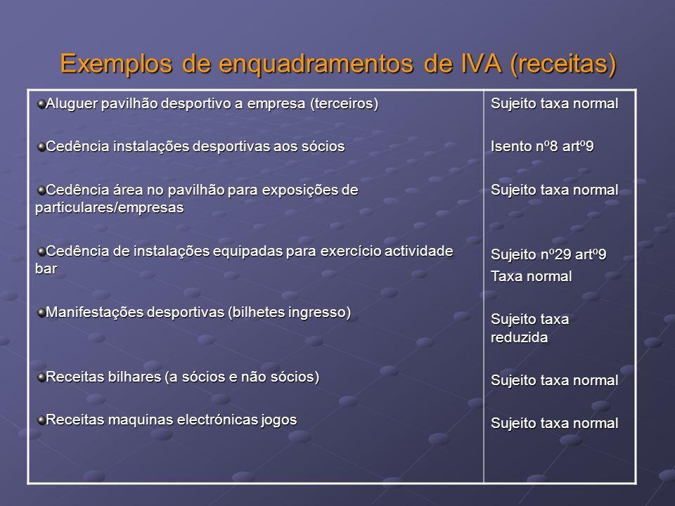 Exemplos de enquadramentos de IVA (receitas)