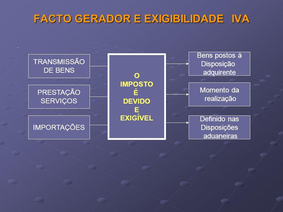 FACTO GERADOR E EXIGIBILIDADE IVA