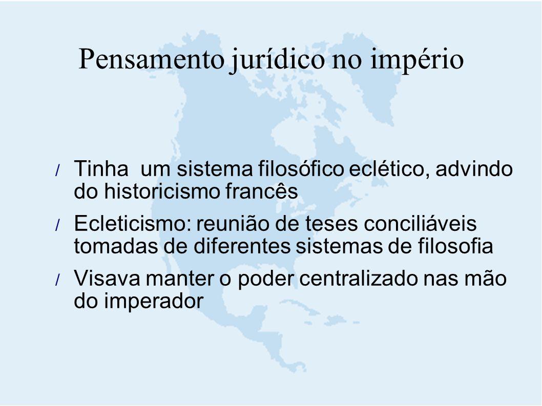 Pensamento jurídico no império