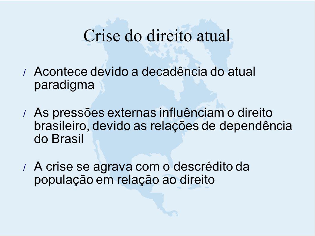 Crise do direito atual Acontece devido a decadência do atual paradigma